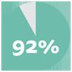 92-percent